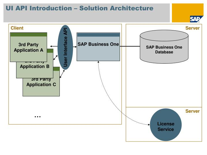 UI API Introduction – Solution Architecture