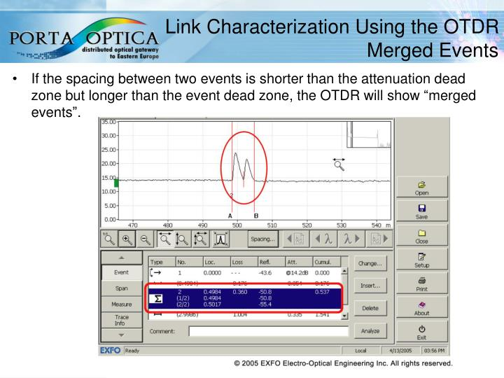 Link Characterization Using the OTDR