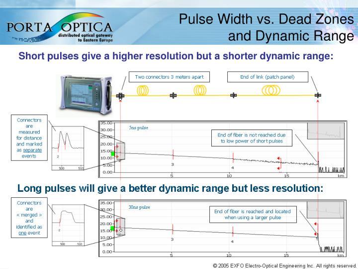 Pulse Width vs. Dead Zones