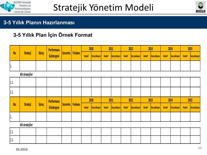 3-5 Yıllık Planın Hazırlanması