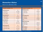 biomarker status