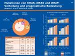 mutationen von kras nras und braf verteilung und prognostische bedeutung