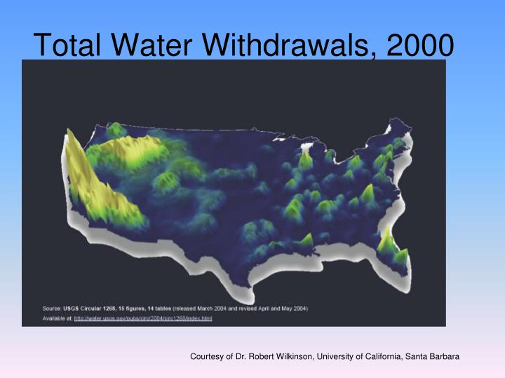 Total water withdrawals 2000