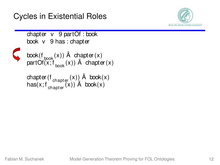 Cycles in Existential Roles