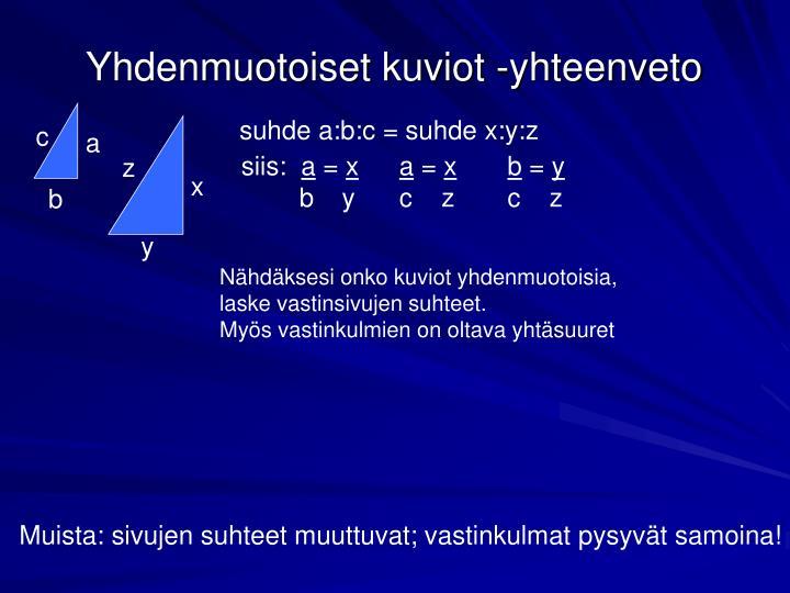 Yhdenmuotoiset kuviot -yhteenveto