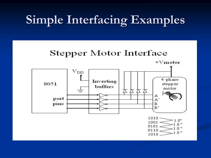 Simple Interfacing Examples
