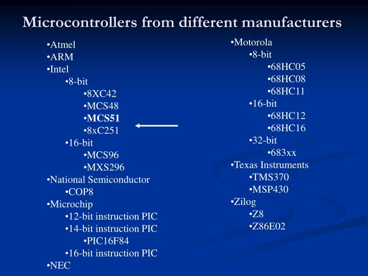 Microcontrollers from different manufacturers