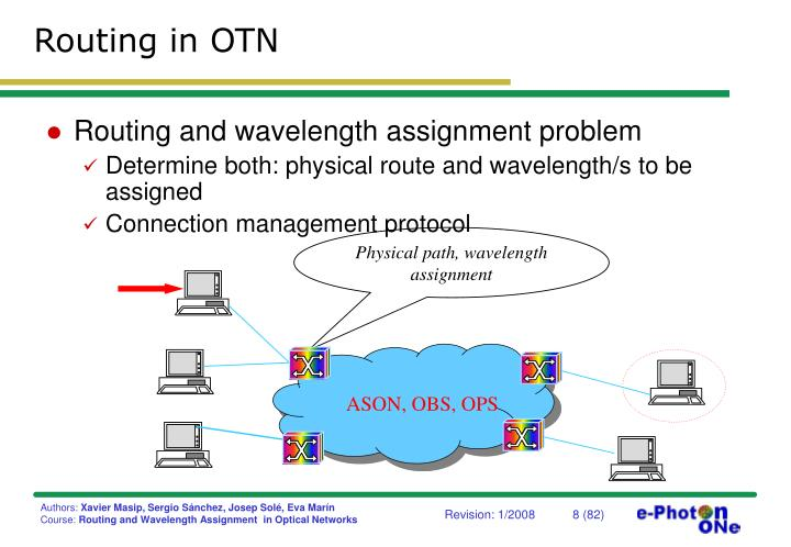 Routing in OTN