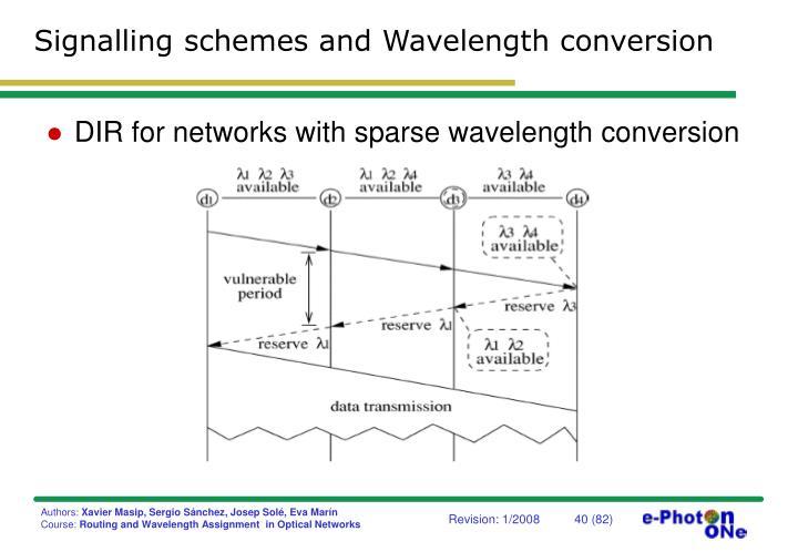 Signalling schemes and Wavelength conversion