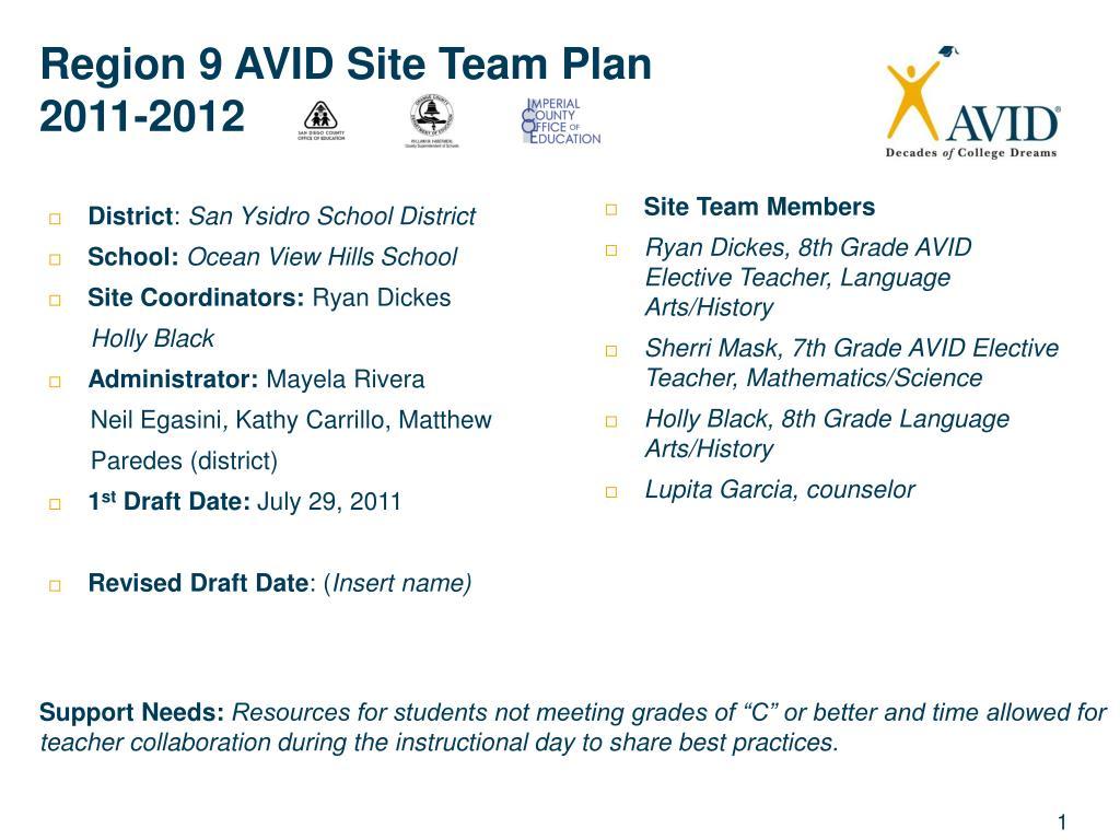PPT - Region 9 AVID Site Team Plan 2011-2012 PowerPoint Presentation