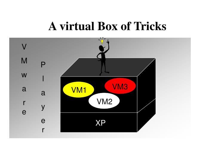 A virtual box of tricks