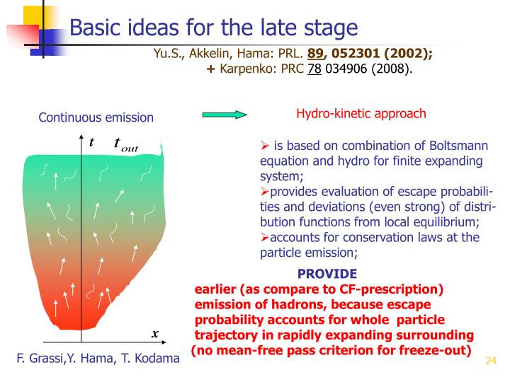 Basic ideas for the late stage