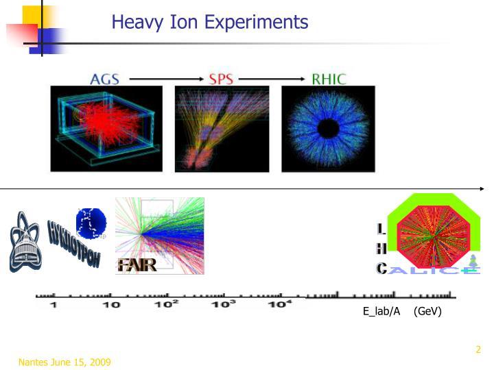 Heavy ion experiments