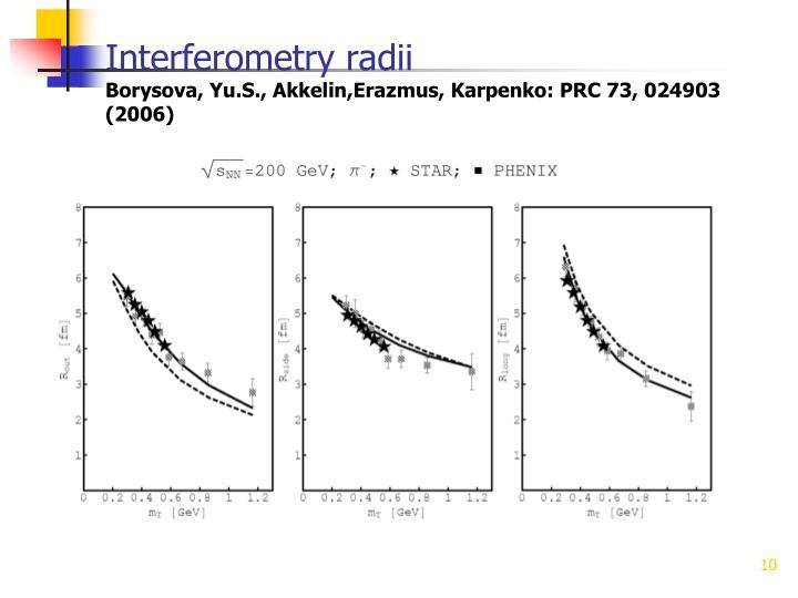 Interferometry radii