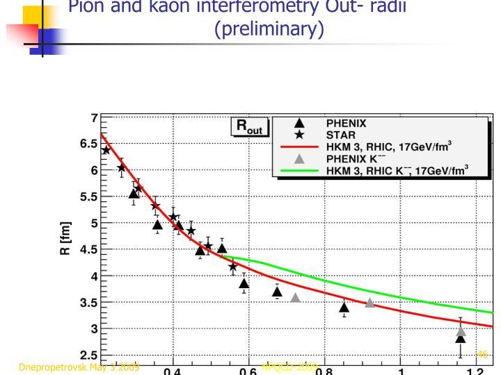 Pion and kaon interferometry Out- radii
