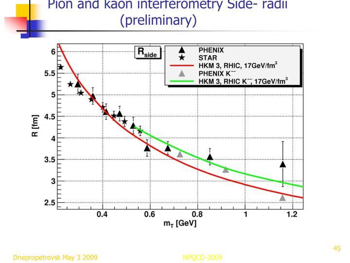 Pion and kaon interferometry Side- radii