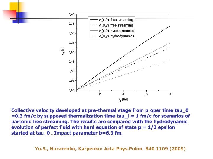 Collective velocity developed at pre-thermal stage from proper time