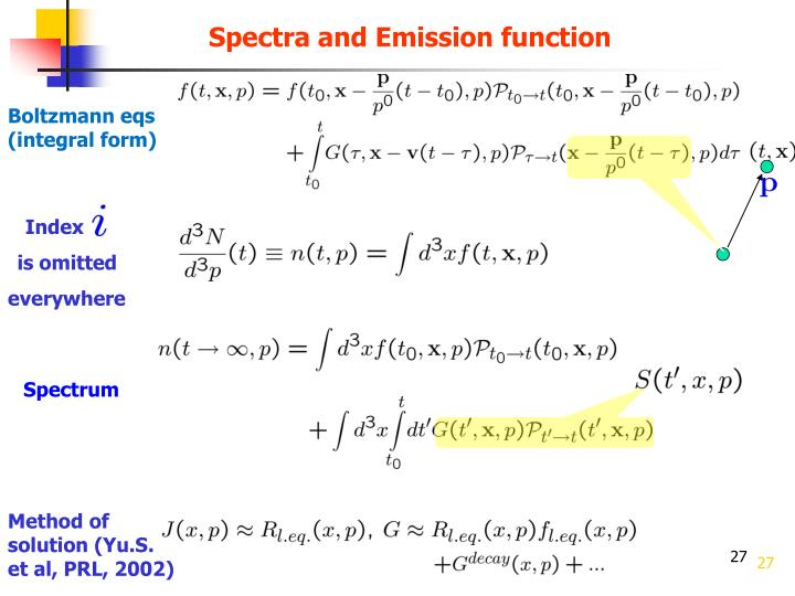 Spectra and Emission function