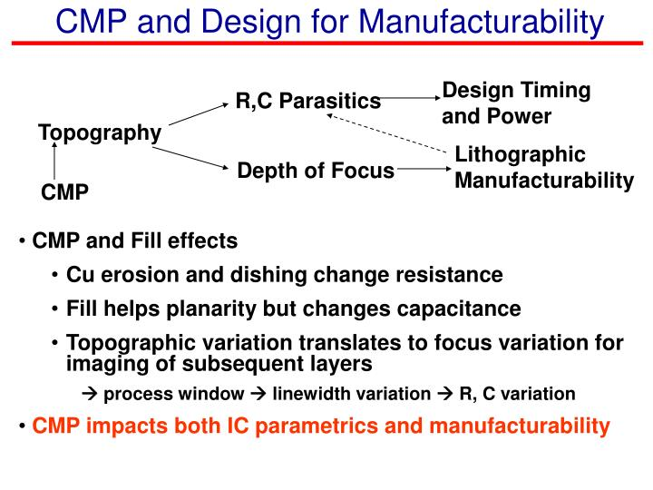CMP and Design for Manufacturability