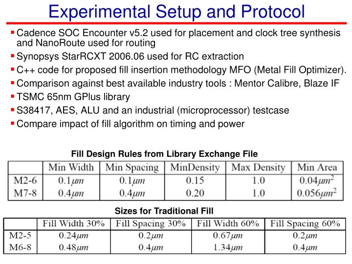 Experimental Setup and Protocol