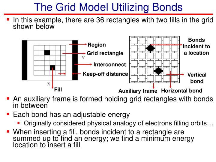 The Grid Model Utilizing Bonds