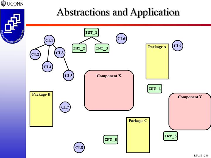 Abstractions and Application