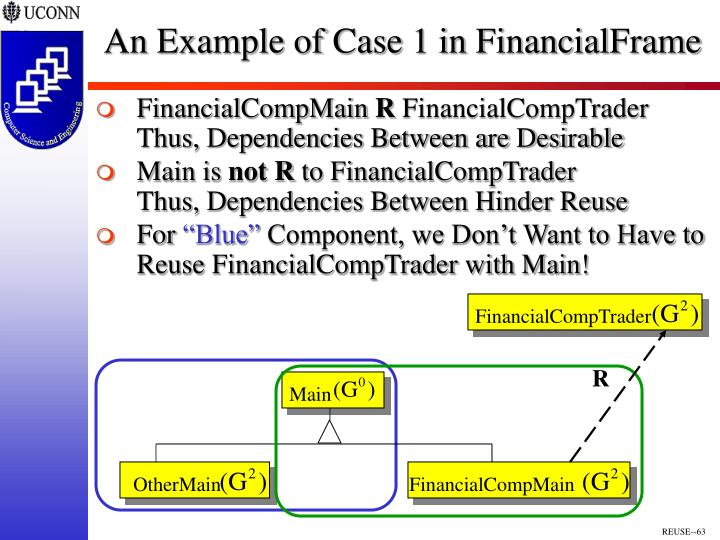 An Example of Case 1 in FinancialFrame