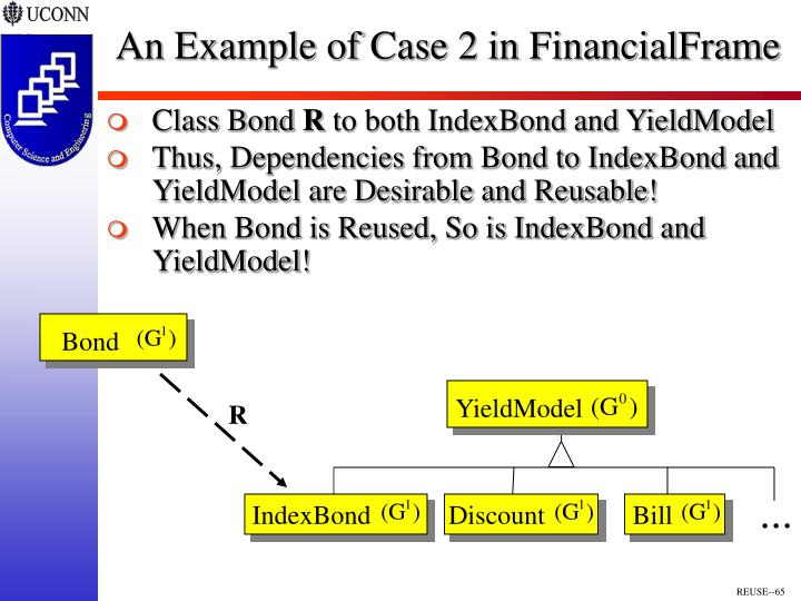 An Example of Case 2 in FinancialFrame