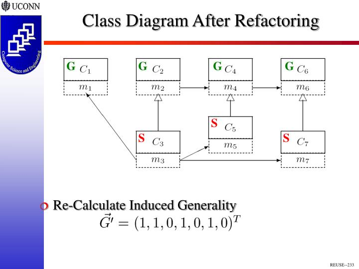 Class Diagram After Refactoring