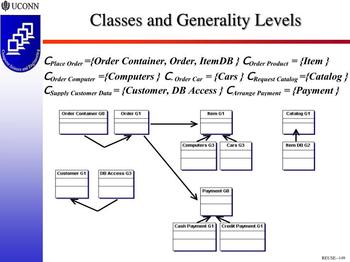 Classes and Generality Levels