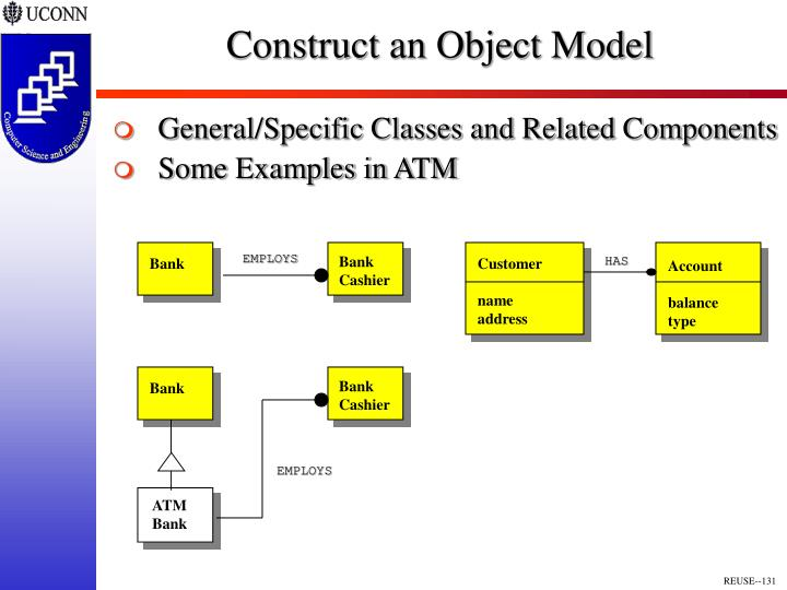 Construct an Object Model