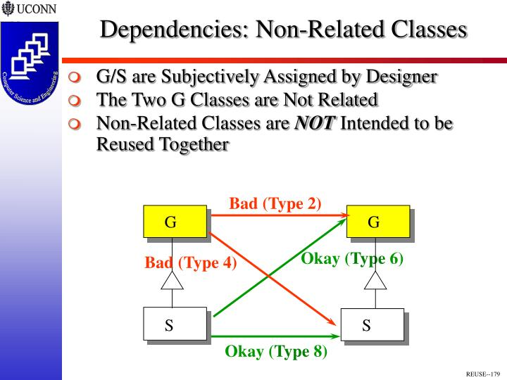 Dependencies: Non-Related Classes