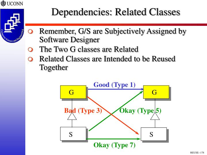 Dependencies: Related Classes