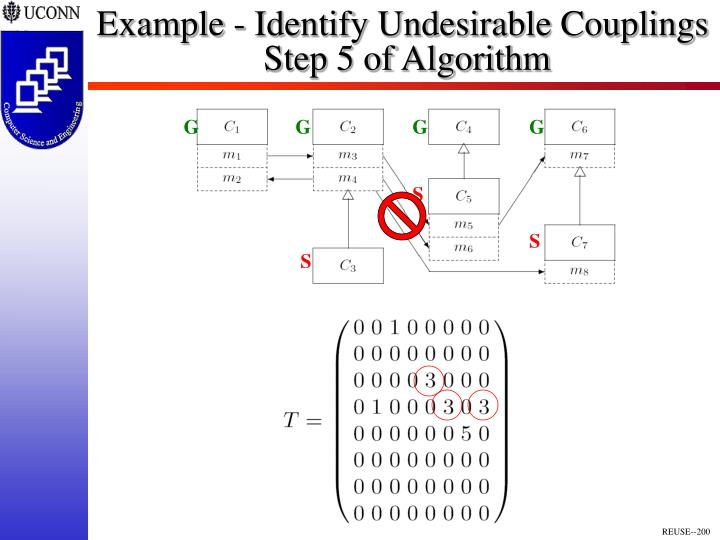 Example - Identify Undesirable Couplings