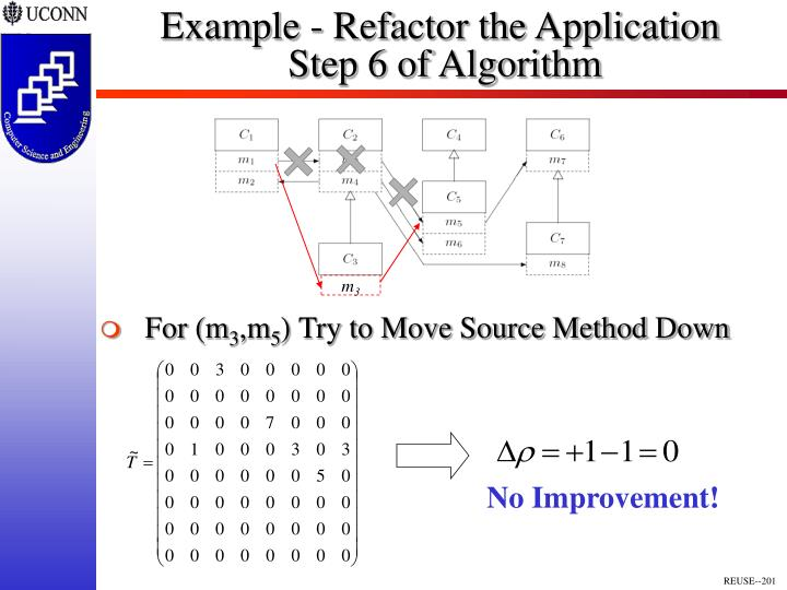Example - Refactor the Application