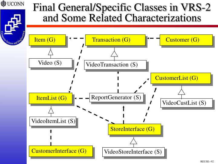 Final General/Specific Classes in VRS-2