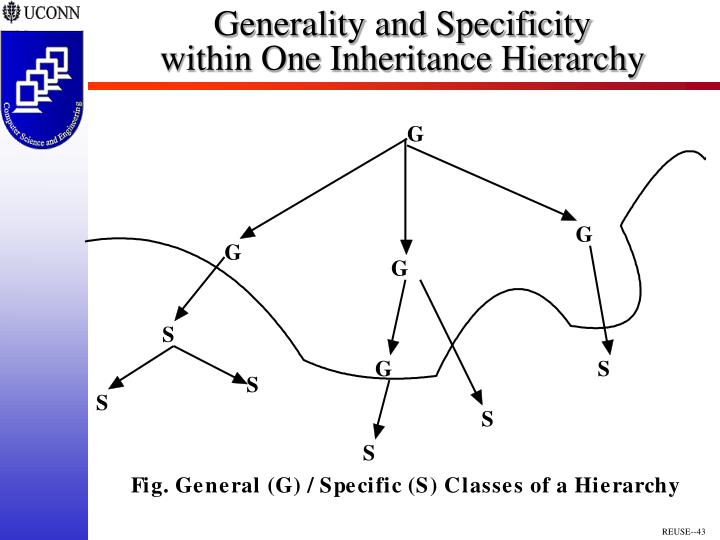 Generality and Specificity