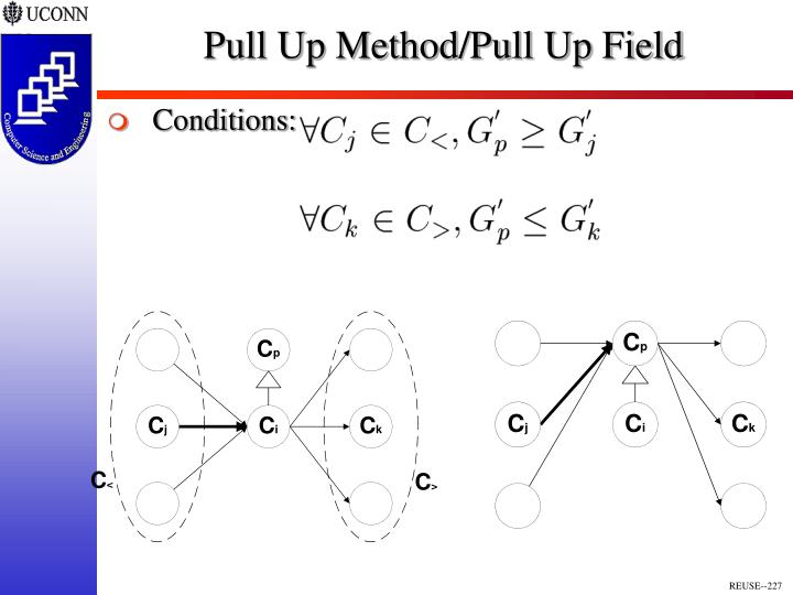 Pull Up Method/Pull Up Field