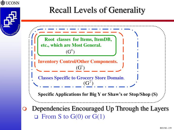 Recall Levels of Generality