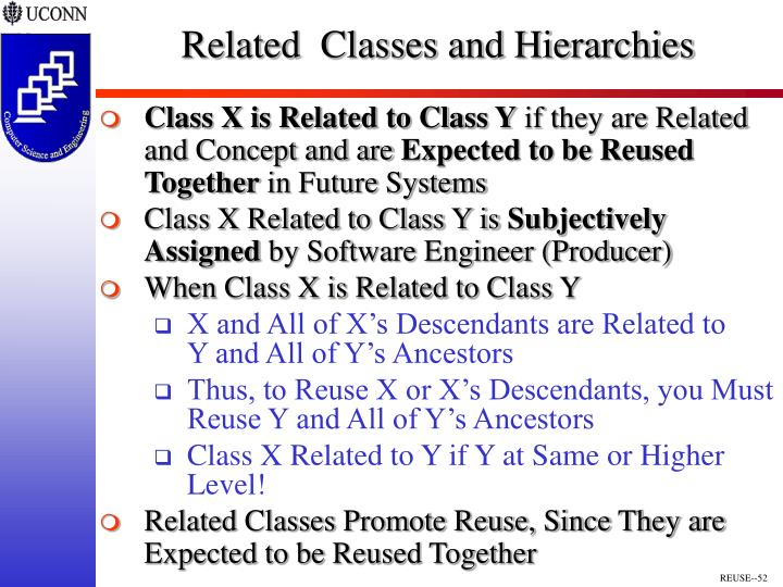Related  Classes and Hierarchies