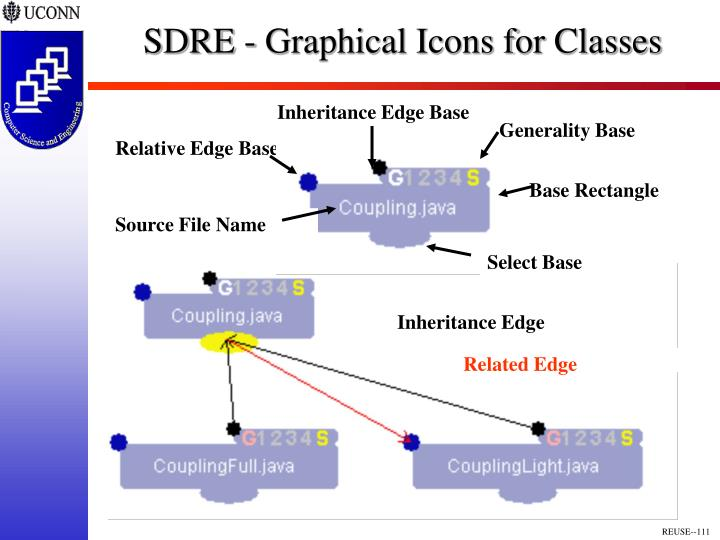 SDRE - Graphical Icons for Classes