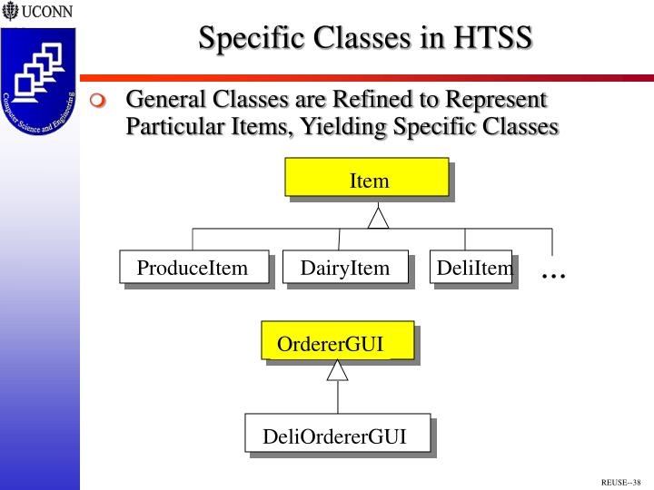 Specific Classes in HTSS