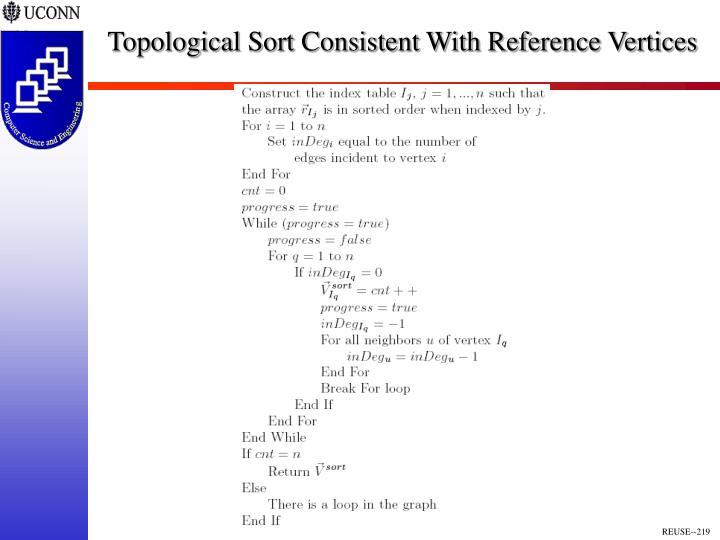 Topological Sort Consistent With Reference Vertices