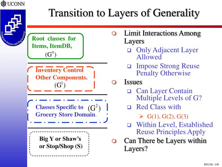 Transition to Layers of Generality