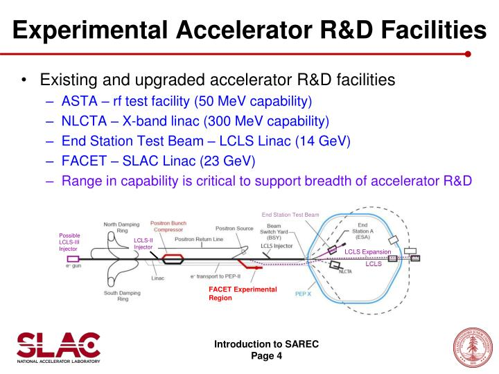 Existing and upgraded accelerator R&D facilities