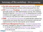 summary of this workshop sw is a journey