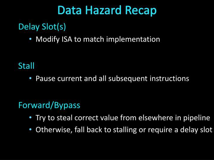 Data Hazard Recap