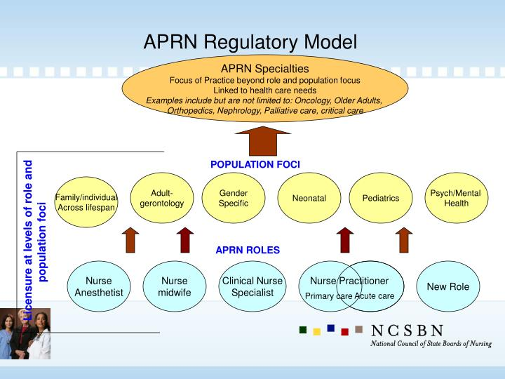 Role of the registered nurse in pediatric palliative care