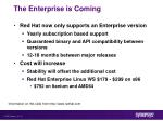 the enterprise is coming