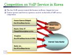 competition on voip service in korea